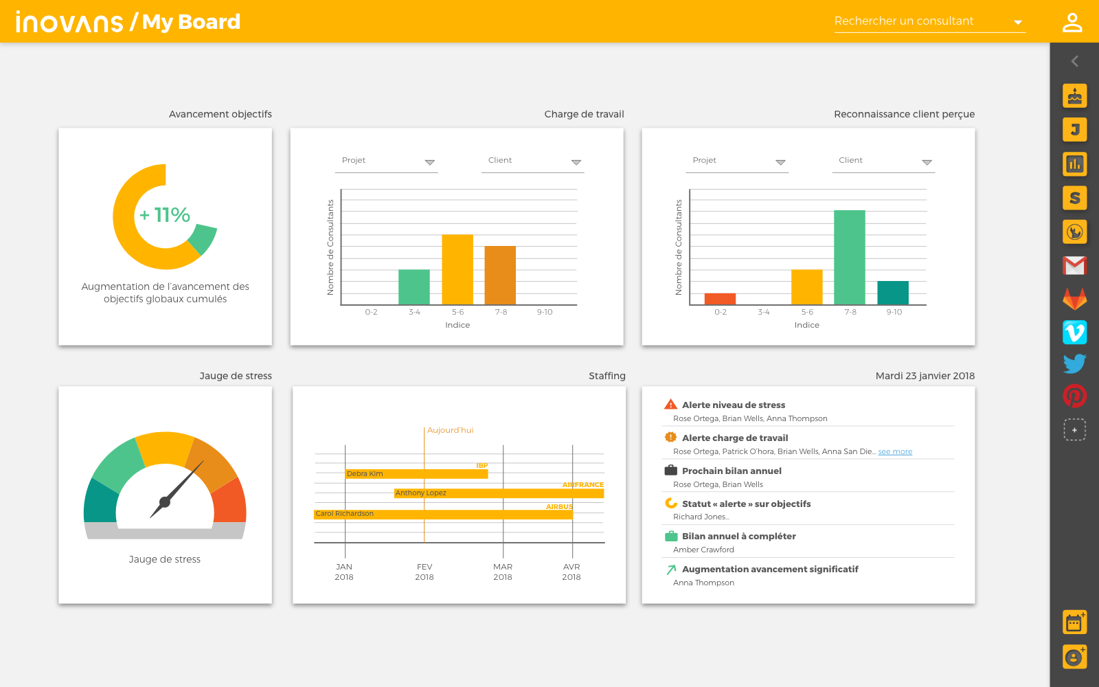 Interface dashboard de Manager